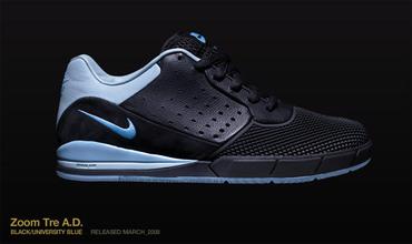 Nikezoomtread2